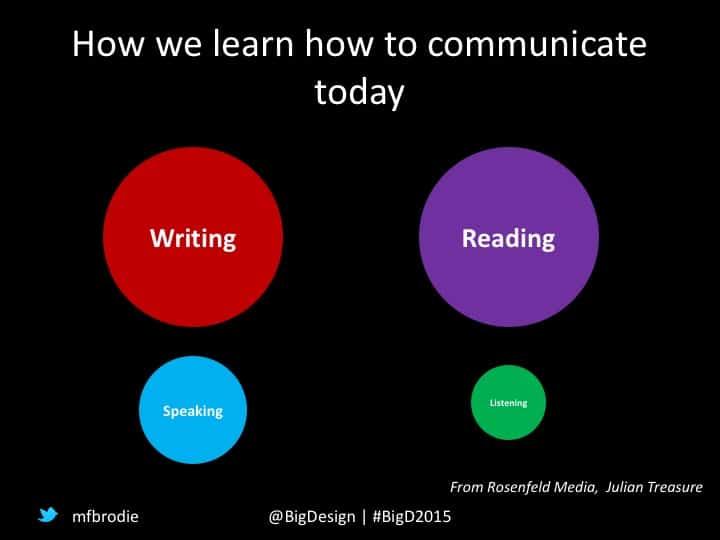 listening-communication